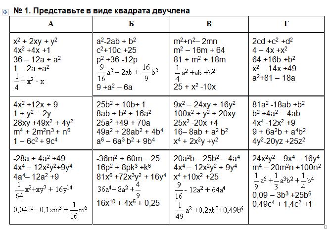 Умножения формулы сокращенного гдз контрольная работа